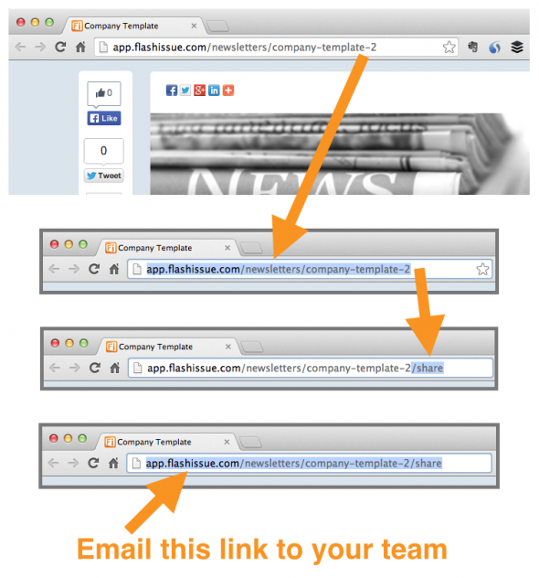 add share to your link url